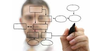 easy-website-solutions